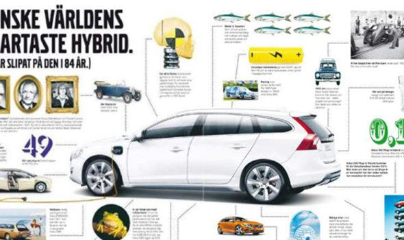 Scannad kopia av Volvos reklamkampanj för V60 plug-in hybrid.